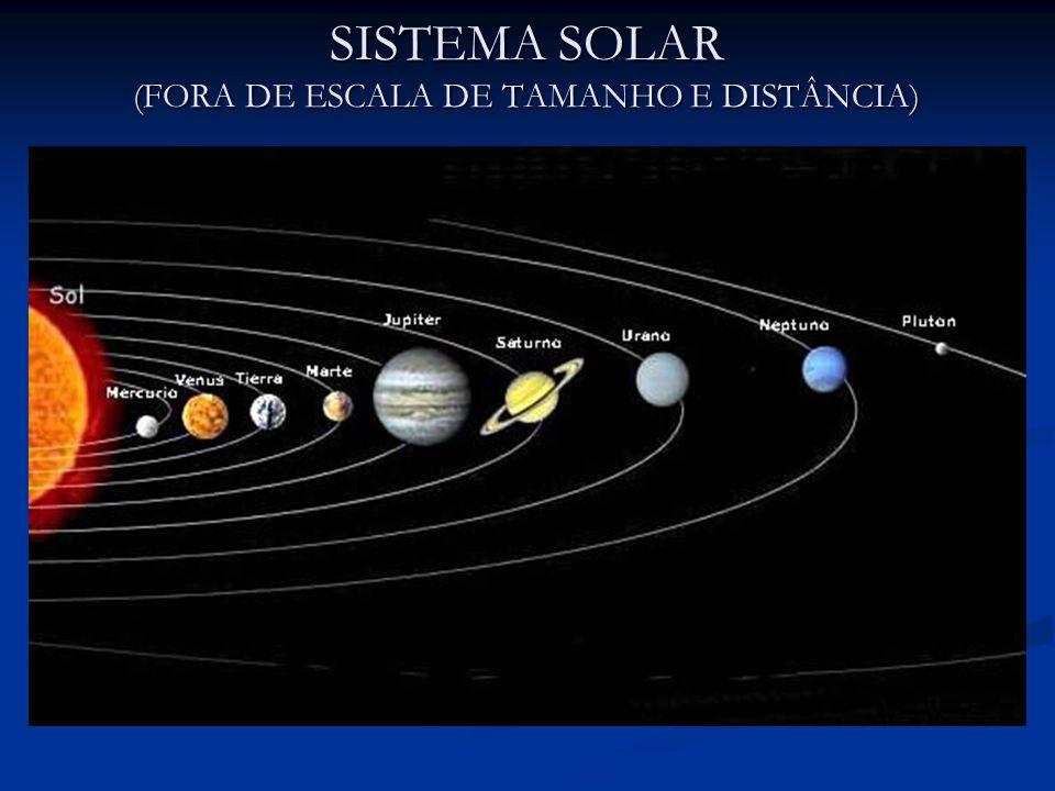 SISTEMA SOLAR (FORA DE ESCALA DE TAMANHO E DISTÂNCIA)