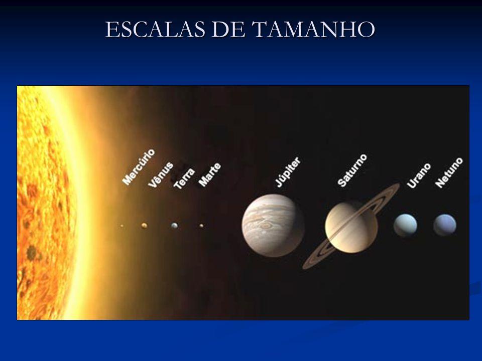 ESCALAS DE TAMANHO
