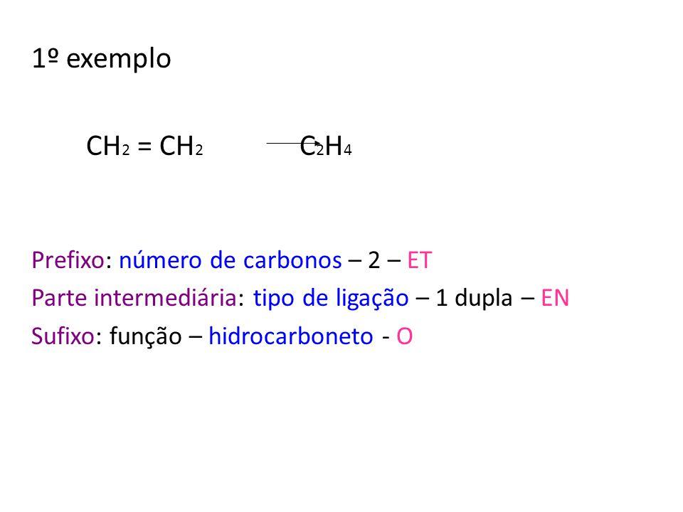 1º exemplo CH2 = CH2 C2H4 Prefixo: número de carbonos – 2 – ET