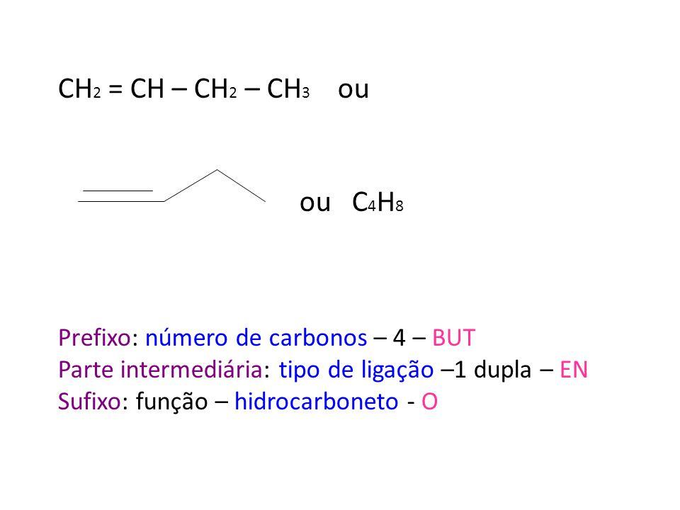 CH2 = CH – CH2 – CH3 ou Prefixo: número de carbonos – 4 – BUT