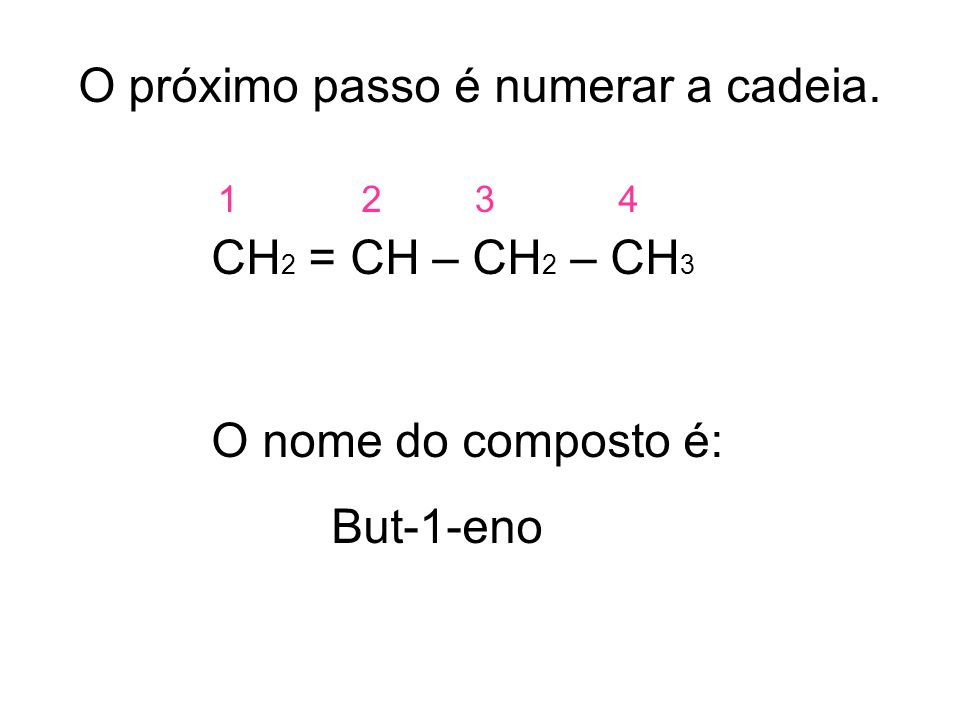 CH2 = CH – CH2 – CH3 O nome do composto é: But-1-eno 1 2 3 4