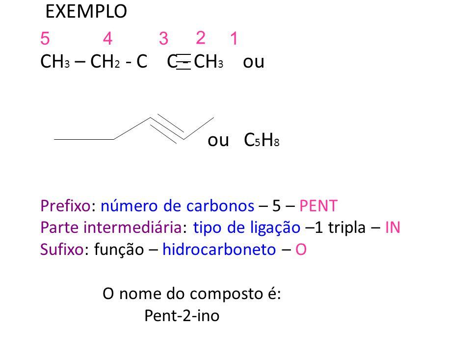 EXEMPLO CH3 – CH2 - C C - CH3 ou
