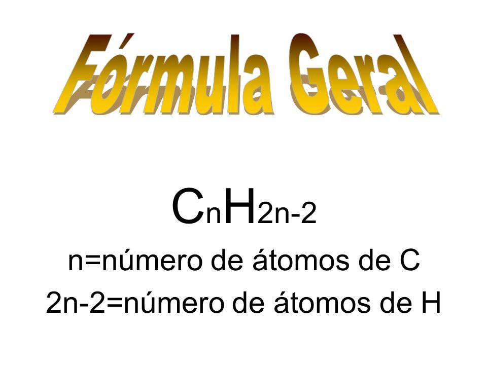 2n-2=número de átomos de H
