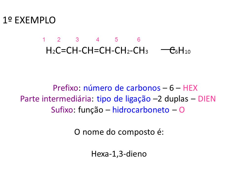 1º EXEMPLO H2C=CH-CH=CH-CH2-CH3 C6H10