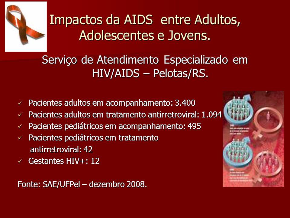 Impactos da AIDS entre Adultos, Adolescentes e Jovens.