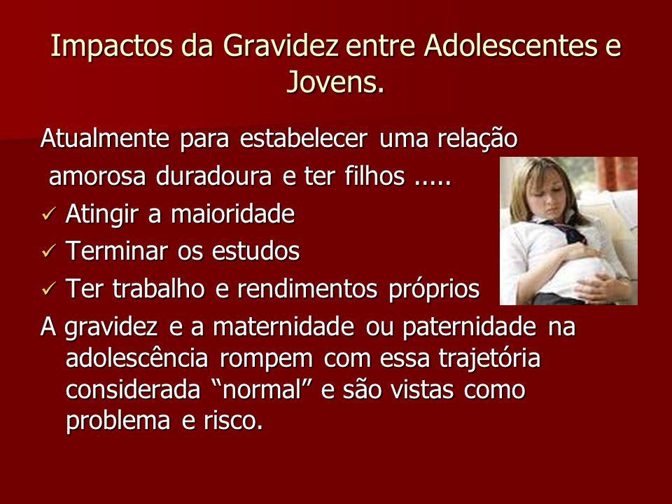 Impactos da Gravidez entre Adolescentes e Jovens.