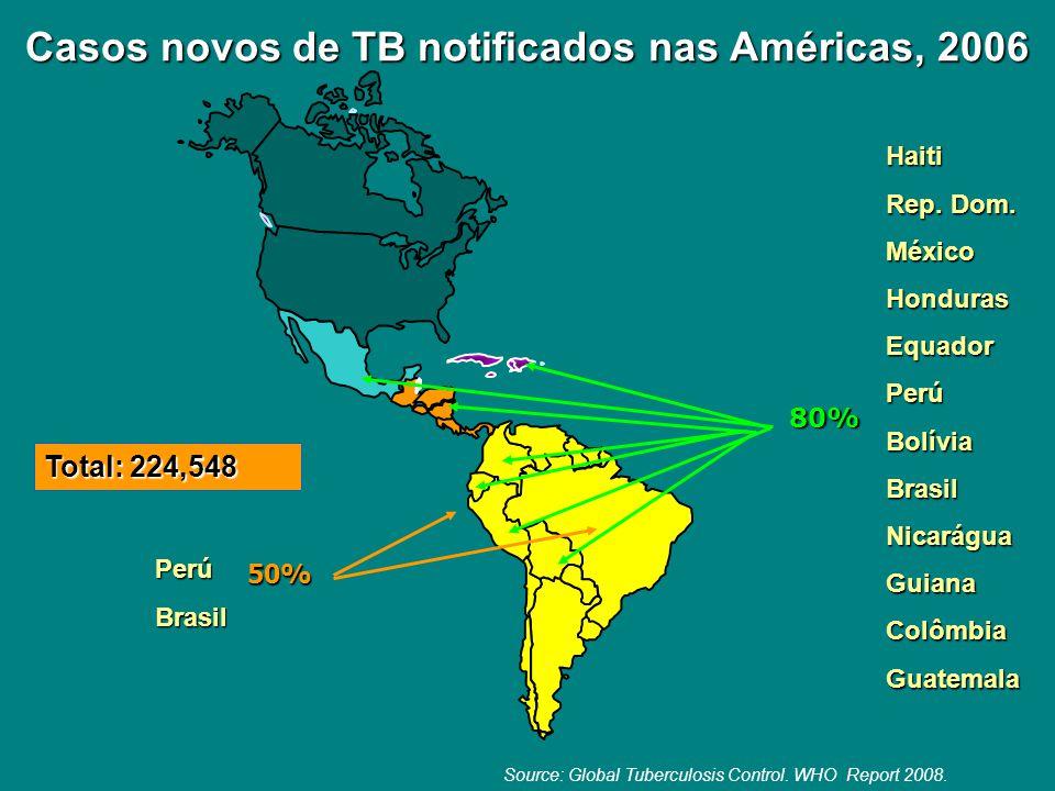 Casos novos de TB notificados nas Américas, 2006