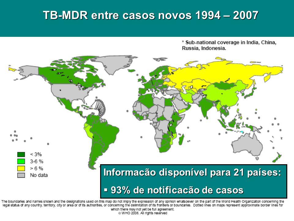 TB-MDR entre casos novos 1994 – 2007