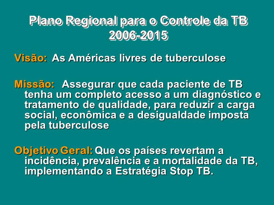 Plano Regional para o Controle da TB 2006-2015