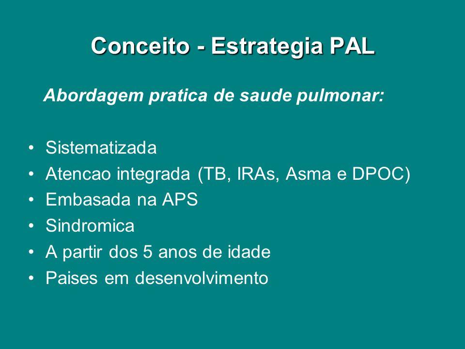 Conceito - Estrategia PAL