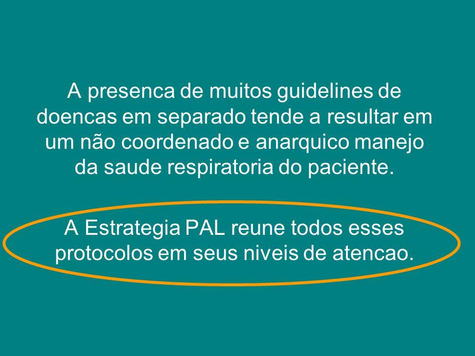 A presenca de muitos guidelines de doencas em separado tende a resultar em um não coordenado e anarquico manejo da saude respiratoria do paciente.