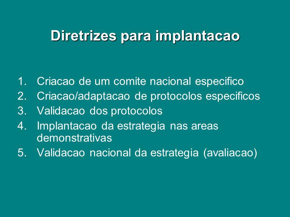 Diretrizes para implantacao