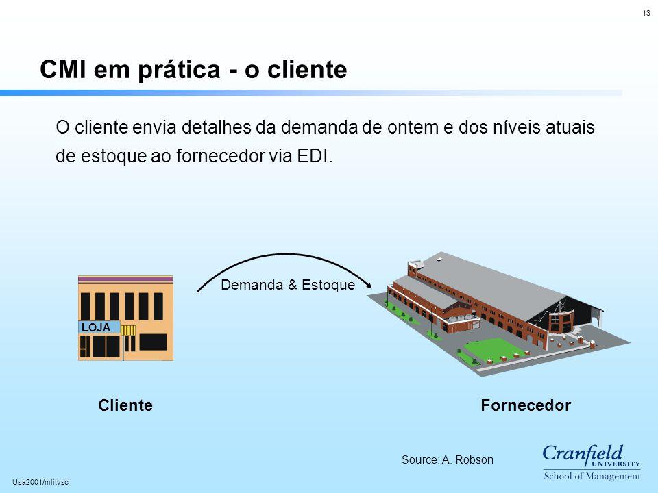 CMI em prática - o cliente