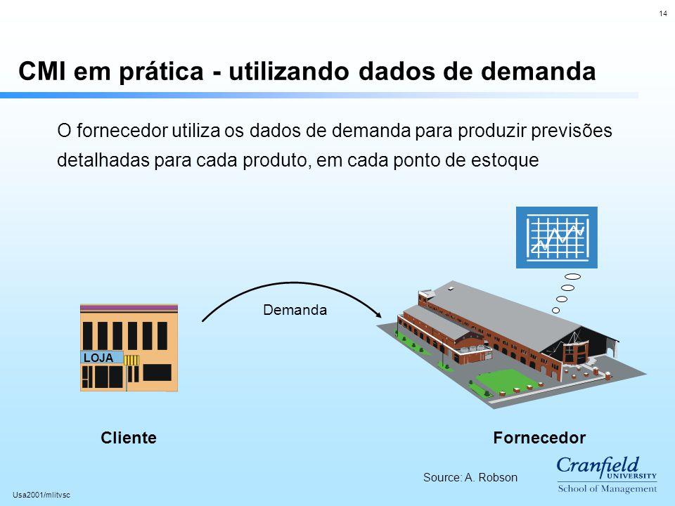CMI em prática - utilizando dados de demanda