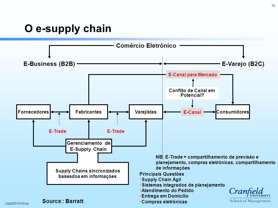 Supply Chains sincronizados baseados em informações