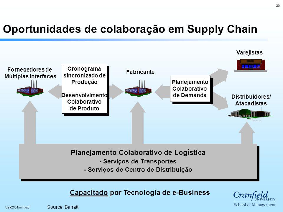 Oportunidades de colaboração em Supply Chain