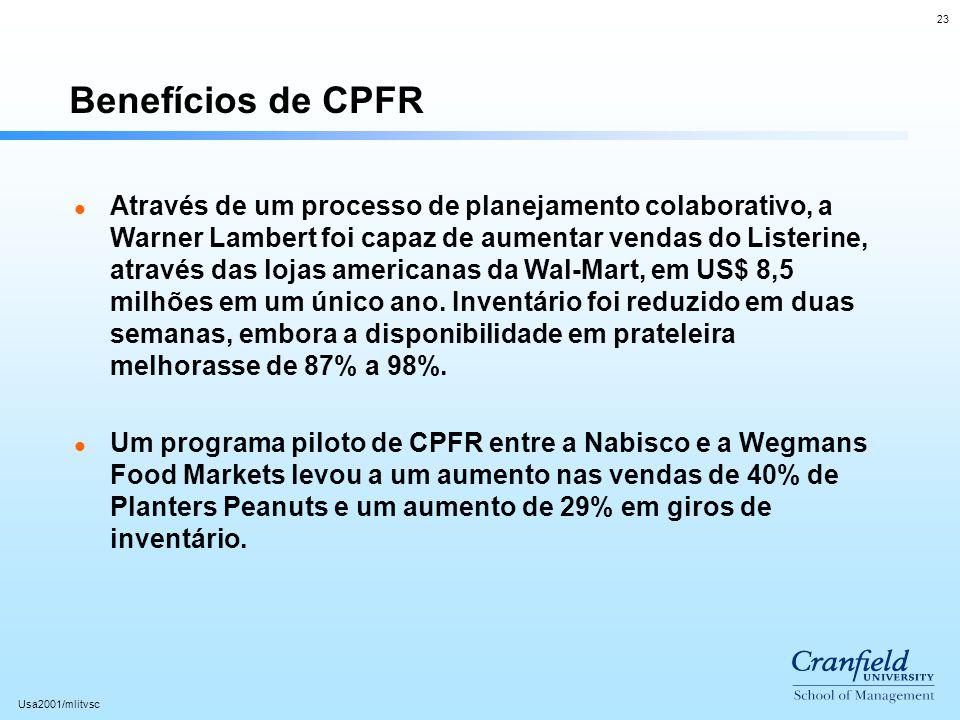Benefícios de CPFR