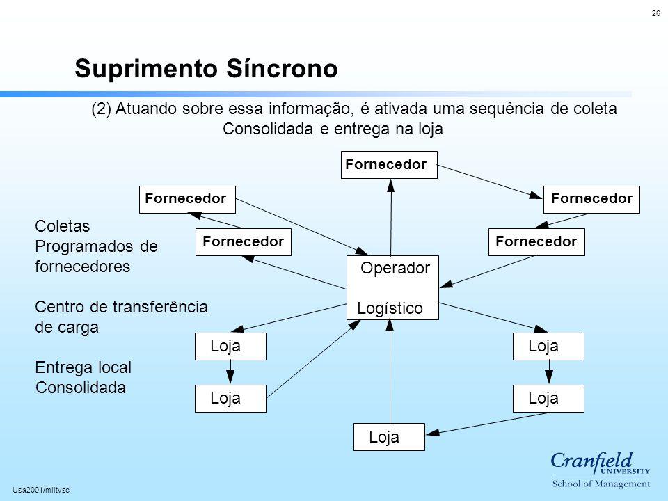 Suprimento Síncrono (2) Atuando sobre essa informação, é ativada uma sequência de coleta. Consolidada e entrega na loja.
