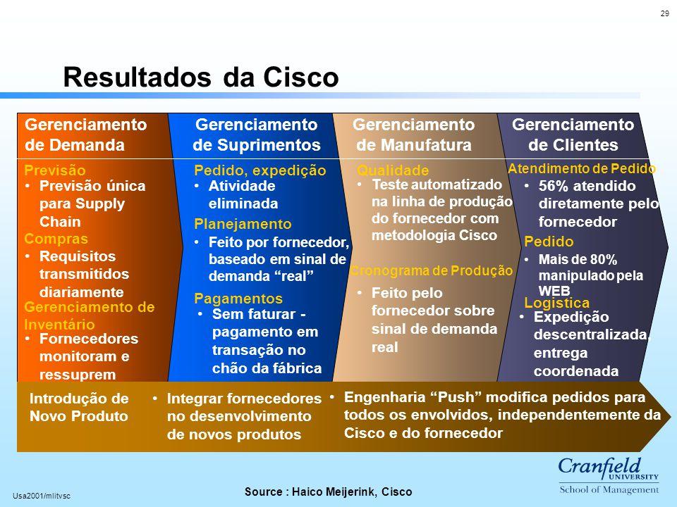 Resultados da Cisco Gerenciamento de Demanda