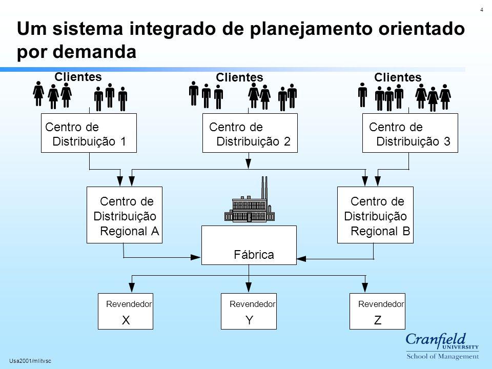 Um sistema integrado de planejamento orientado por demanda