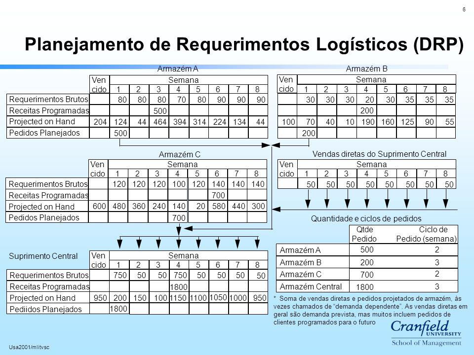 Planejamento de Requerimentos Logísticos (DRP)