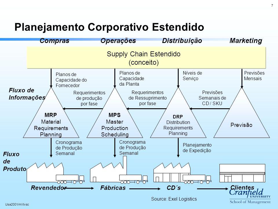 Planejamento Corporativo Estendido