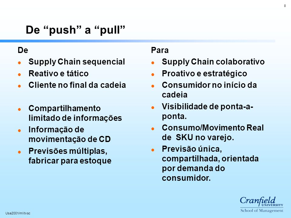De push a pull De Supply Chain sequencial Reativo e tático