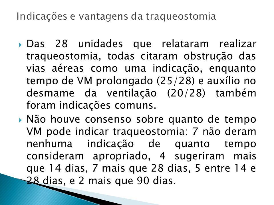 Indicações e vantagens da traqueostomia