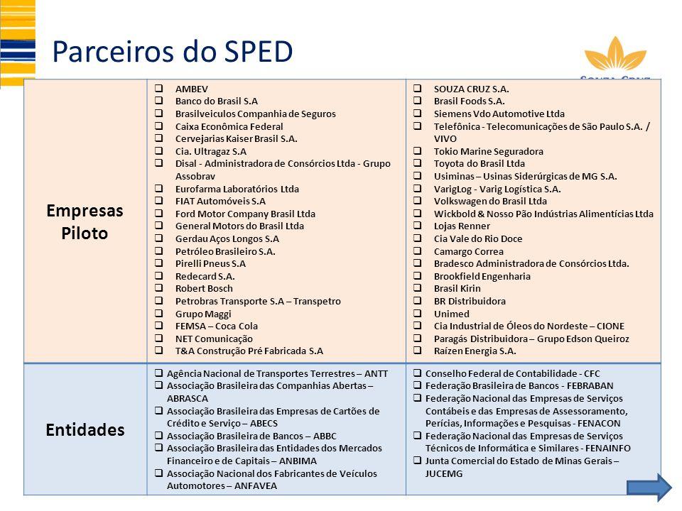 Parceiros do SPED Empresas Piloto Entidades AMBEV Banco do Brasil S.A
