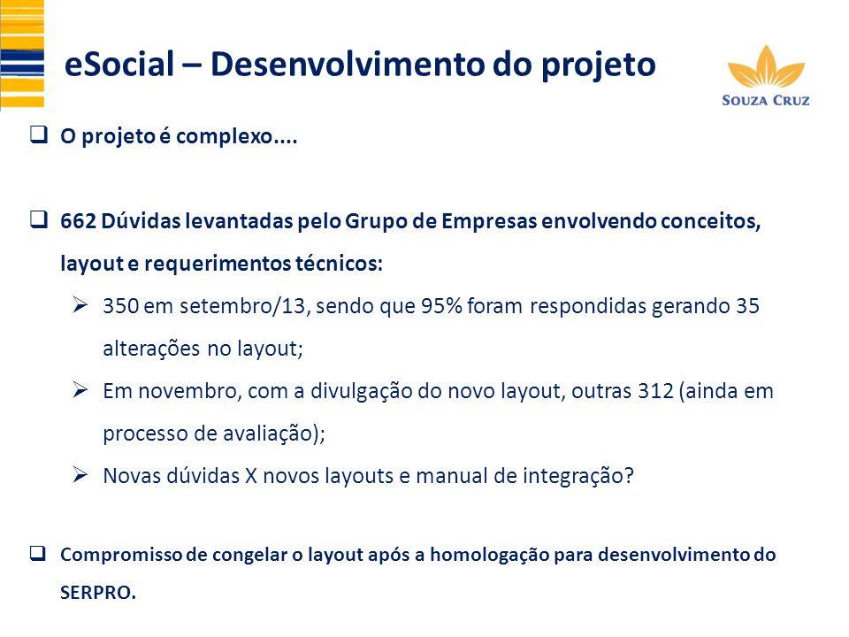 eSocial – Desenvolvimento do projeto