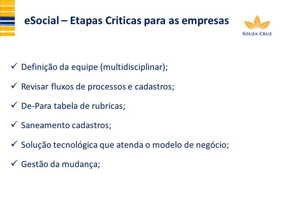 eSocial – Etapas Criticas para as empresas
