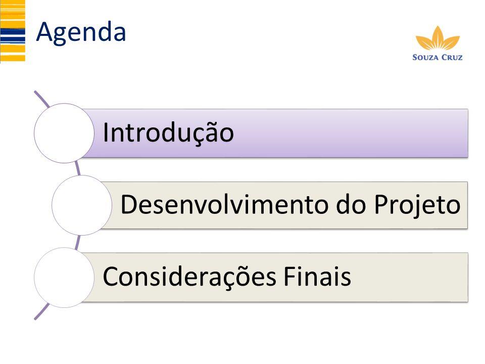 Agenda Introdução Desenvolvimento do Projeto Considerações Finais