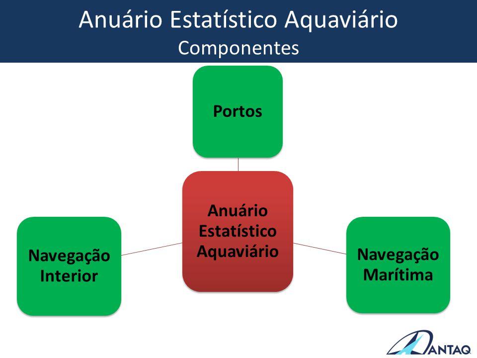 Anuário Estatístico Aquaviário Componentes
