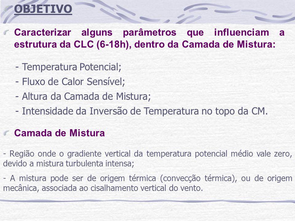 OBJETIVO Caracterizar alguns parâmetros que influenciam a estrutura da CLC (6-18h), dentro da Camada de Mistura: