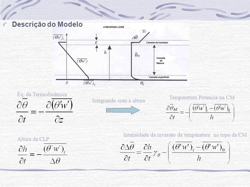 Descrição do Modelo Eq. da Termodinâmica Temperatura Potencia na CM