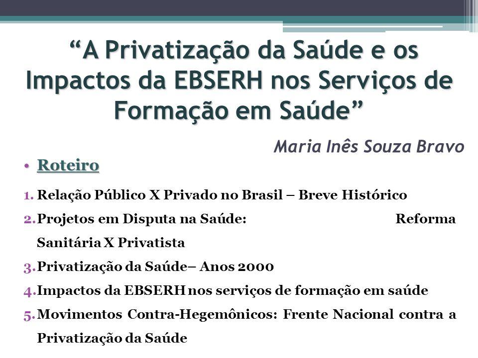 Roteiro Relação Público X Privado no Brasil – Breve Histórico