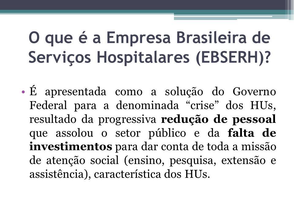 O que é a Empresa Brasileira de Serviços Hospitalares (EBSERH)
