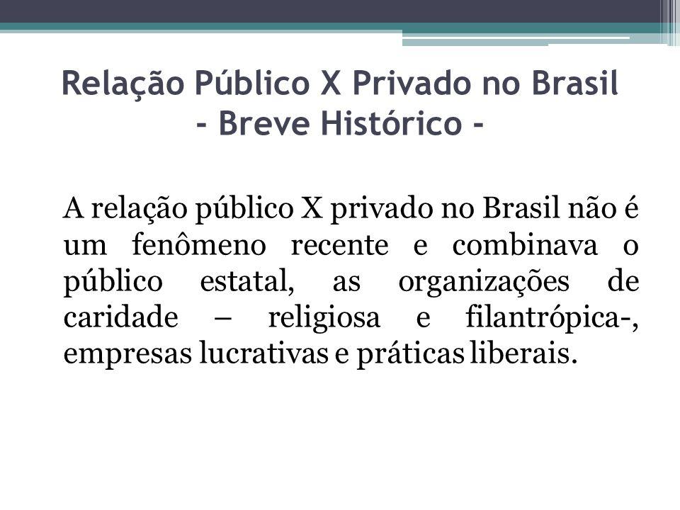 Relação Público X Privado no Brasil - Breve Histórico -