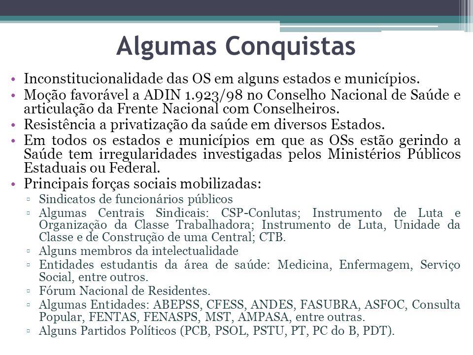 Algumas Conquistas Inconstitucionalidade das OS em alguns estados e municípios.