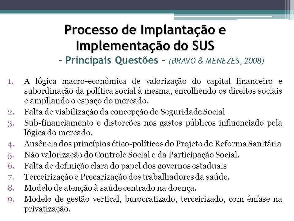 Processo de Implantação e Implementação do SUS - Principais Questões – (BRAVO & MENEZES, 2008)