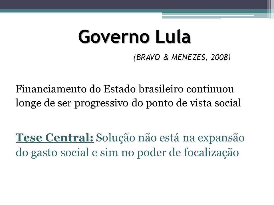 Governo Lula (BRAVO & MENEZES, 2008)