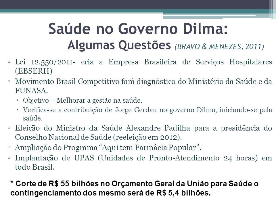 Saúde no Governo Dilma: Algumas Questões (BRAVO & MENEZES, 2011)