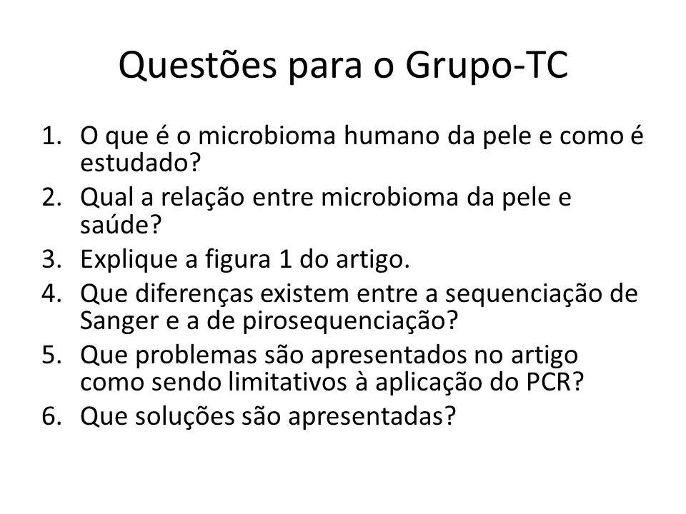 Questões para o Grupo-TC