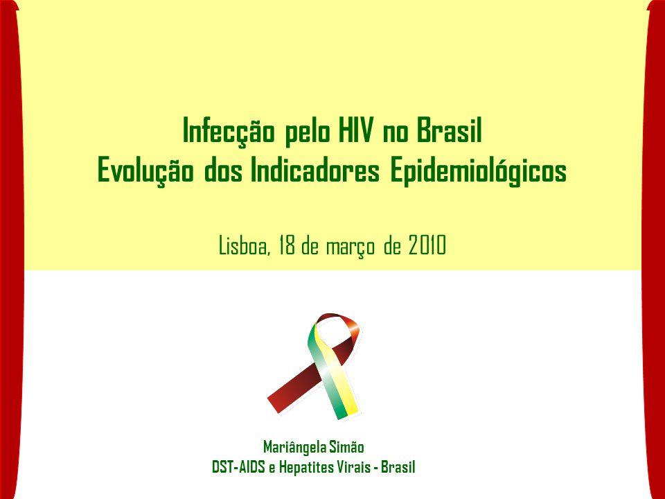 Infecção pelo HIV no Brasil Evolução dos Indicadores Epidemiológicos