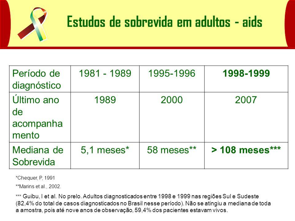 Estudos de sobrevida em adultos - aids