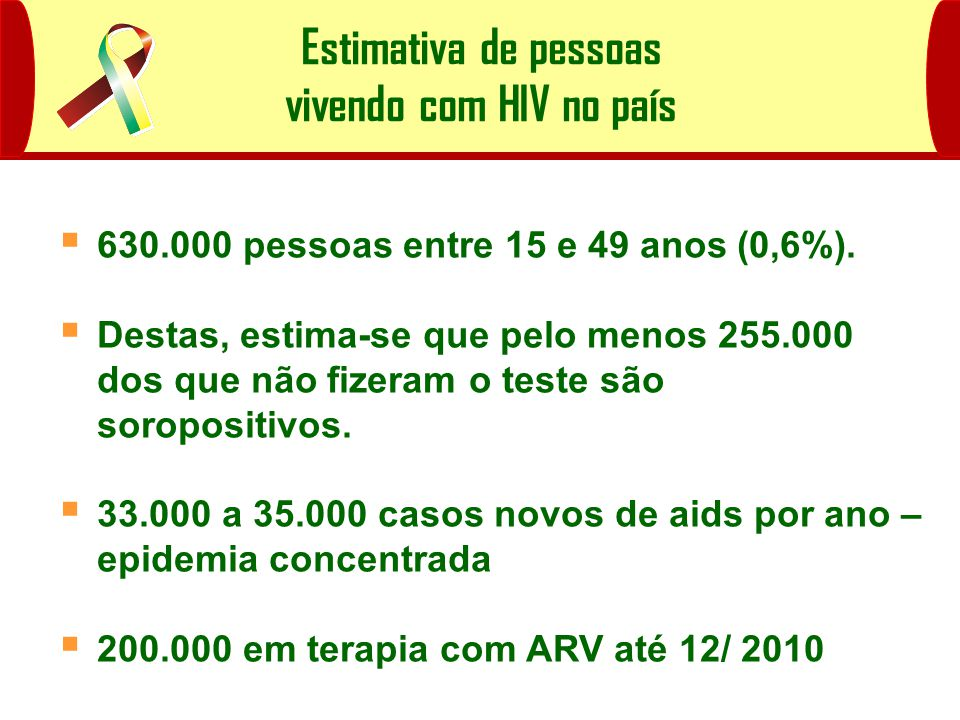 Estimativa de pessoas vivendo com HIV no país