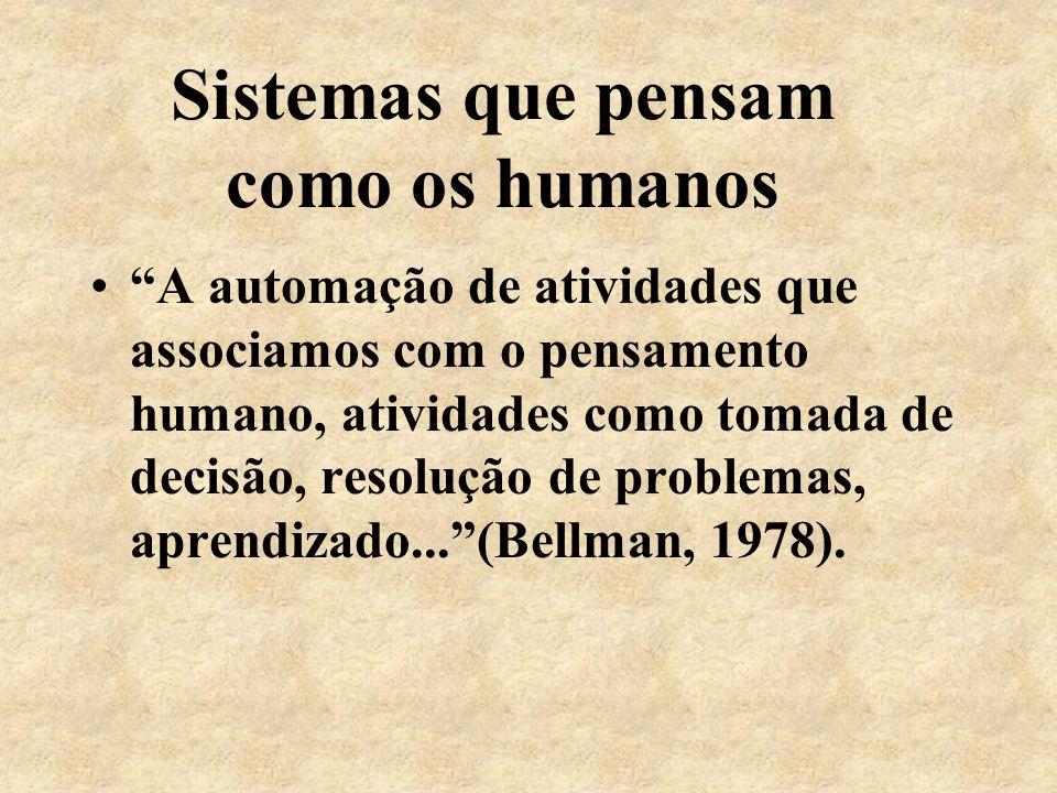 Sistemas que pensam como os humanos