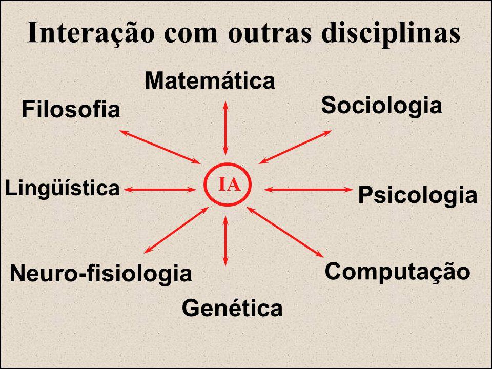 Interação com outras disciplinas