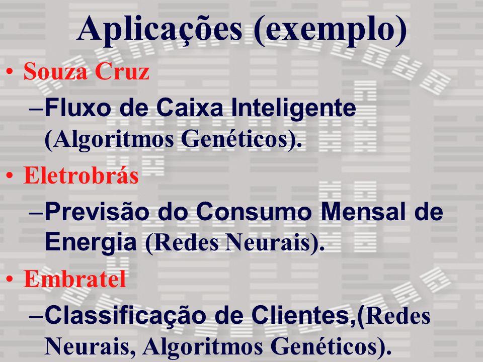 Aplicações (exemplo) Souza Cruz