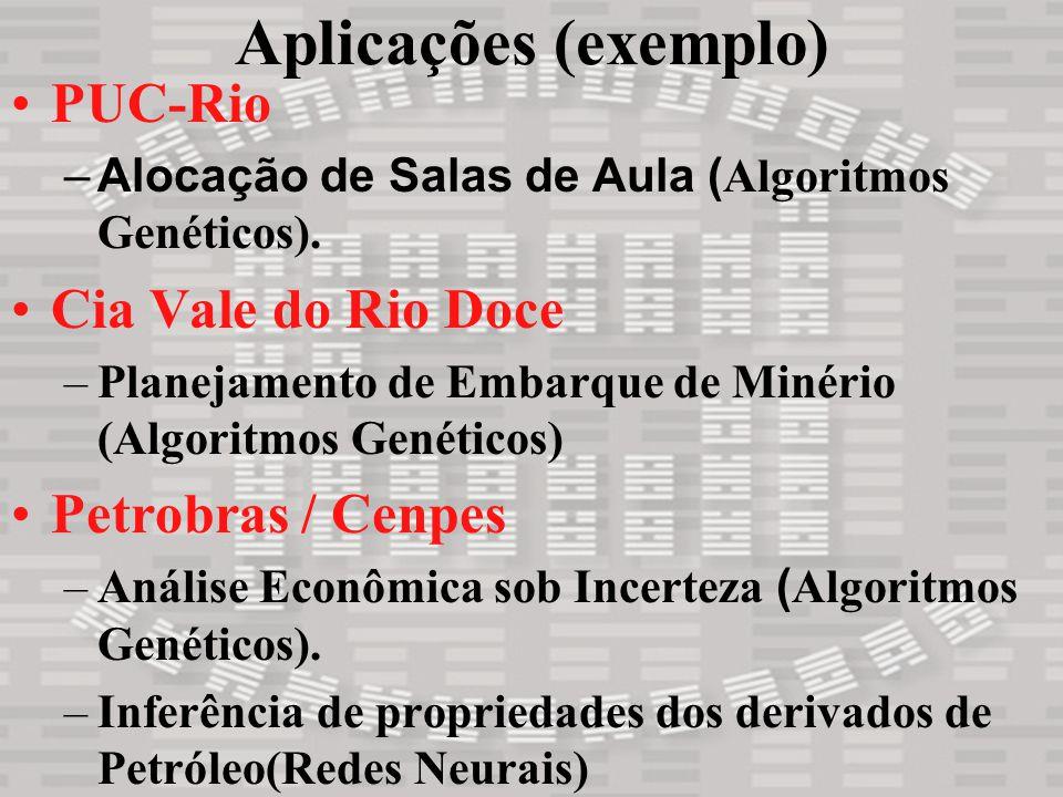 Aplicações (exemplo) PUC-Rio Cia Vale do Rio Doce Petrobras / Cenpes